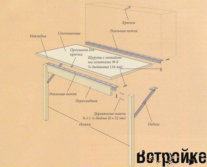 Устройство откидного стола