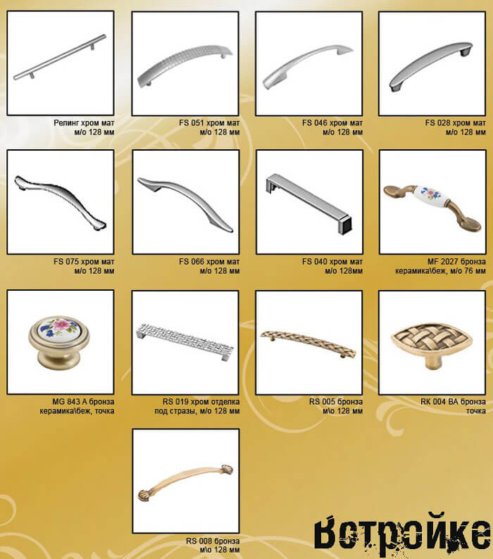 Ручки мебельные для кухни