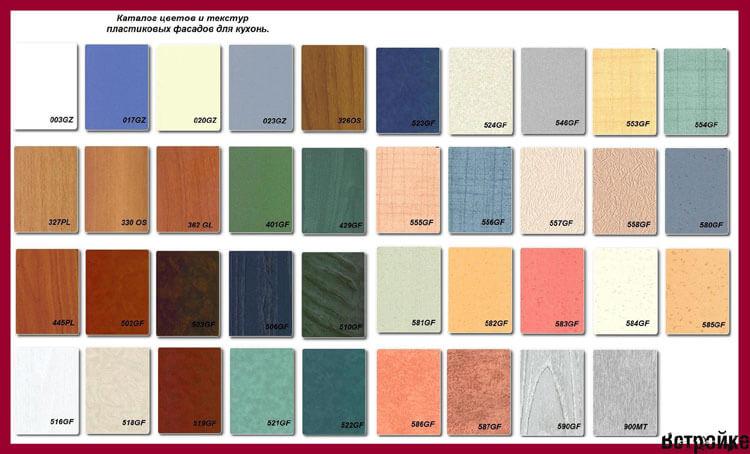 Пластик для фасадов кухни цвета