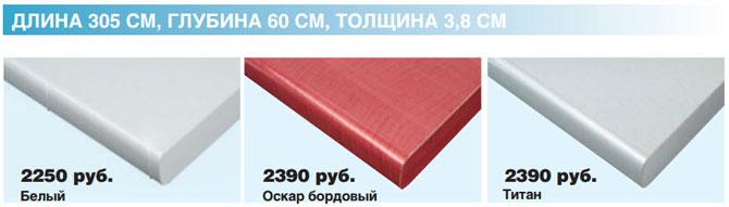 Размеры кухонных столешниц