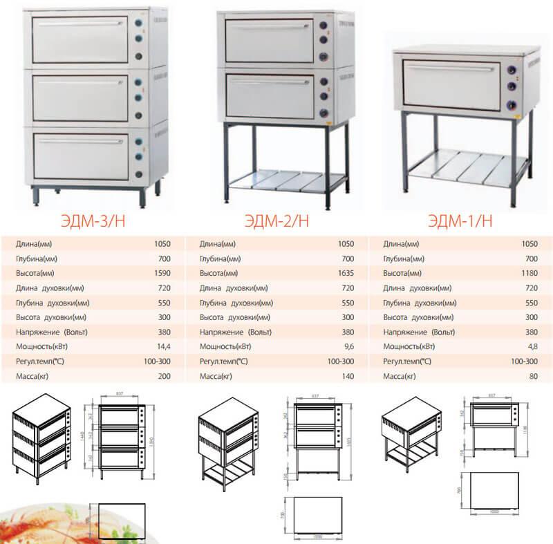 Жарочные шкафы