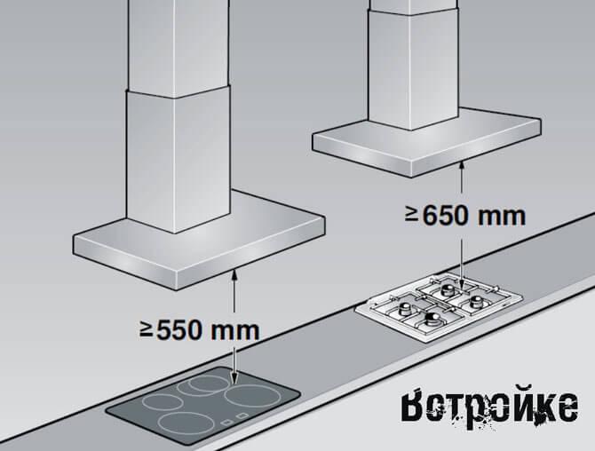 Расстояние от нижней грани вытяжки до кухонной плиты