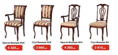 Кухонные стулья из Италия