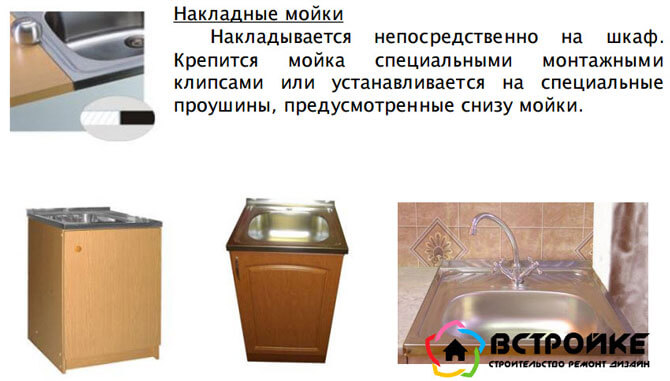 Накладные мойки для кухни из нержавейки размер 60 на 60