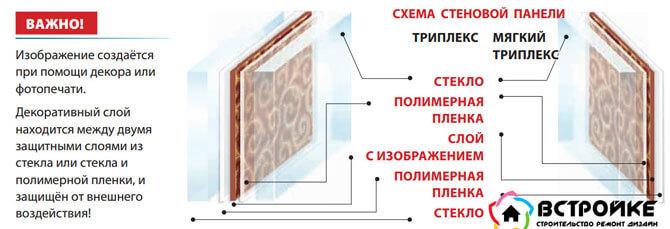 как делать стеклянную панель