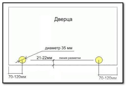 Схема разметки дверцы под петли