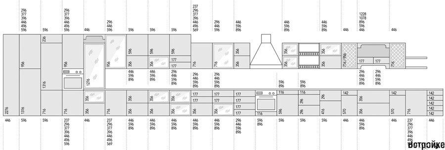 Стандартные размеры кухонных фасадов