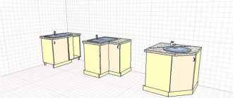 Стол мойка для кухни