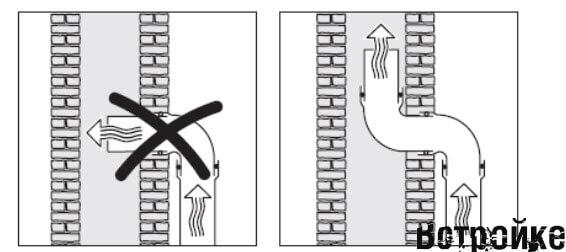 Правильное присоединение вытяжки к вентиляционной шахте